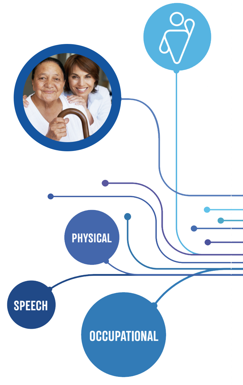 Vertical Nodes with Caregiver and Patient